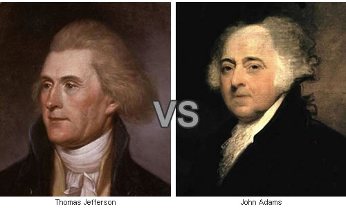 US Constitution: Federalists and Anti-Federalists